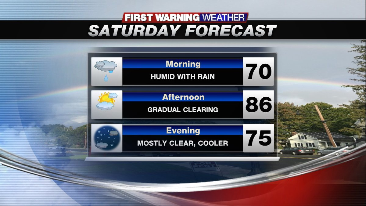 Chance Of A Shower Saturday Followed By Afternoon Sunshine