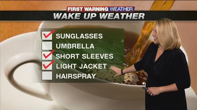 Very nice weather through Thursday, but rain is on the way