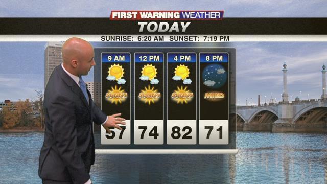 Labor Day weekend weather forecast calls of sunshine in Denver