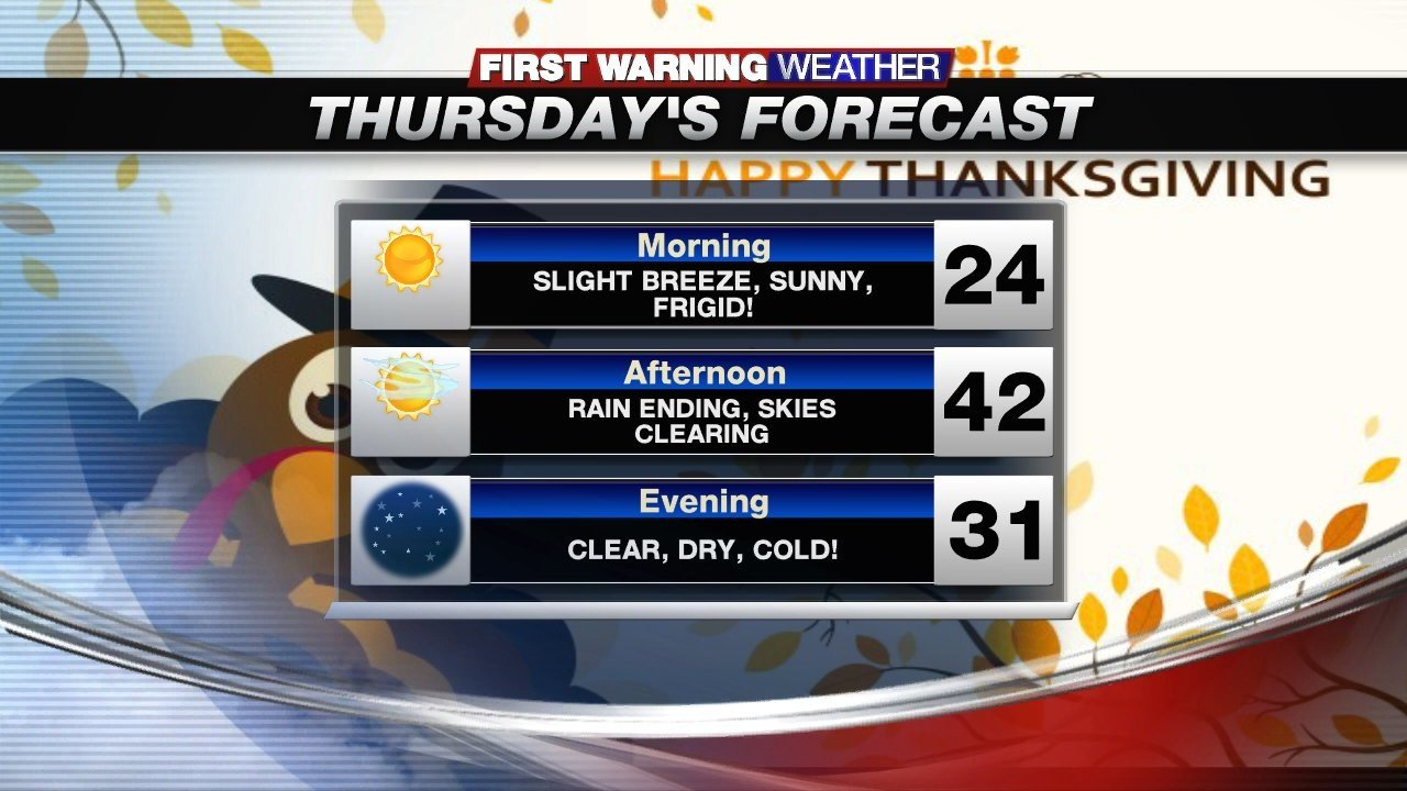 A sunny, cold Thanksgiving on the way