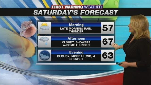 Tracking some wet weather for the weekend
