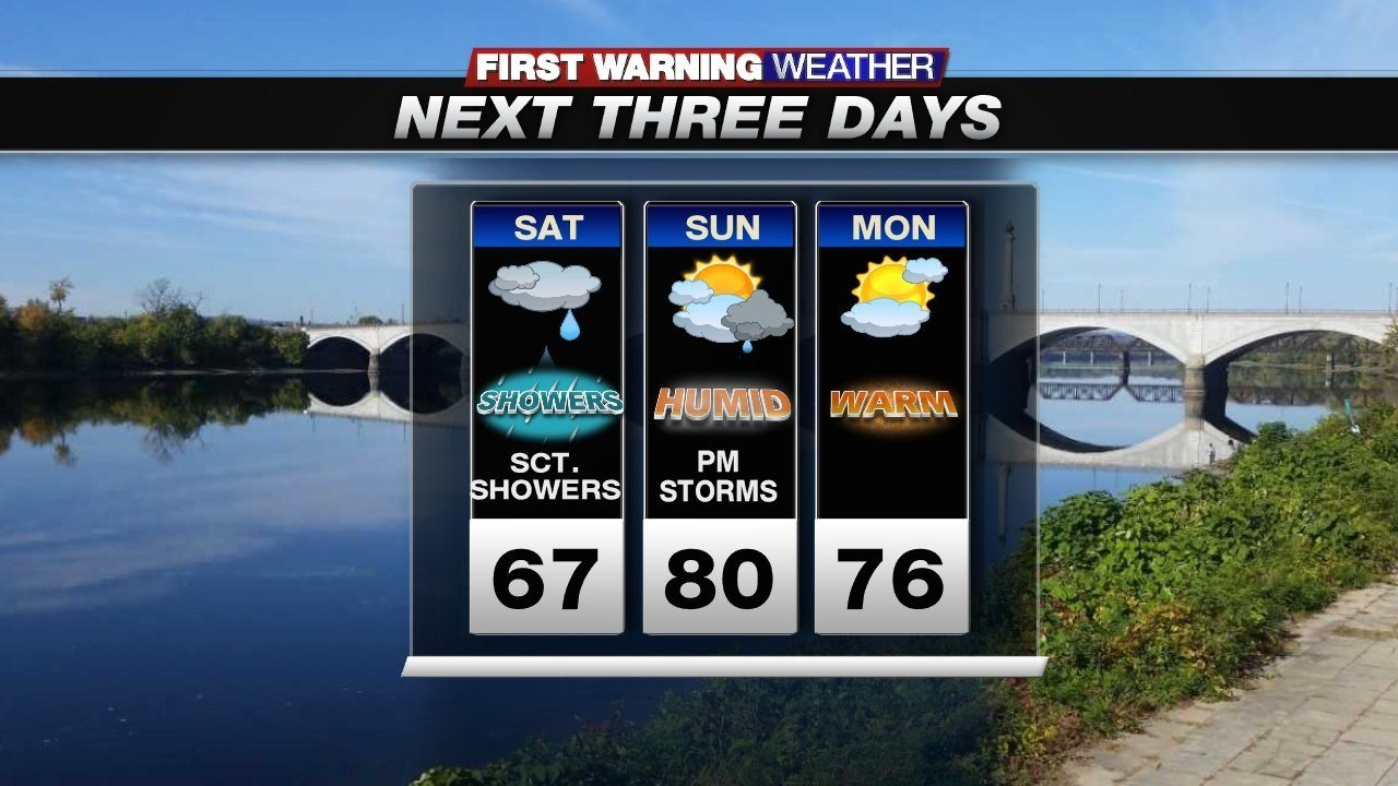 First Warning Meteorologist Don Maher's Saturday Forecast